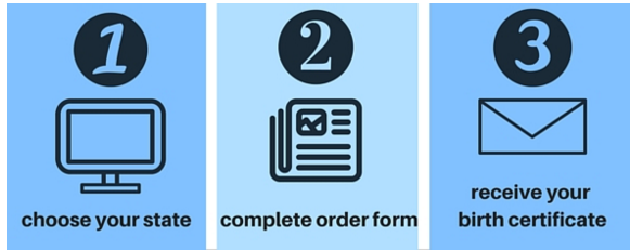 ABirthCertificate.net – order your birth certificate online